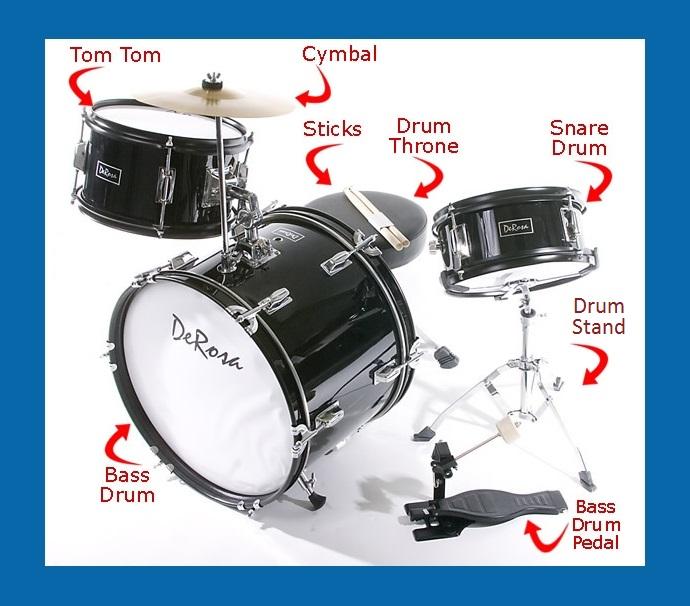 drum parts accessories. Black Bedroom Furniture Sets. Home Design Ideas